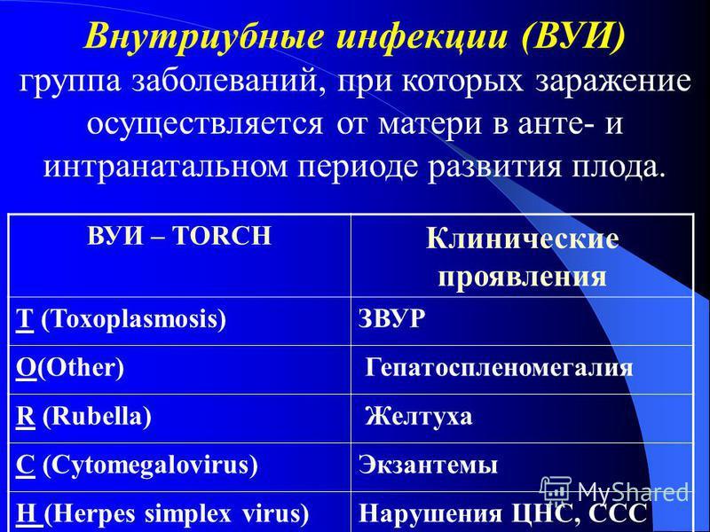 Внутриубные инфекции (ВУИ) группа заболеваний, при которых заражение осуществляется от матери в анте- и интранатальном периоде развития плода. ВУИ – TORCH Клинические проявления Т (Toxoplasmosis)ЗВУР O(Other) Гепатоспленомегалия R (Rubella) Желтуха C