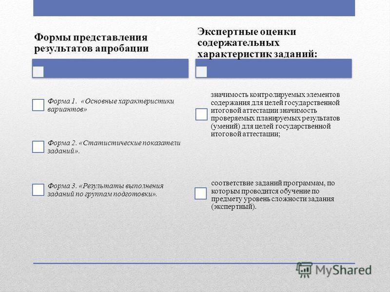 Формы представления результатов апробации Форма 1. «Основные характеристики вариантов» Форма 2. «Статистические показатели заданий». Форма 3. «Результаты выполнения заданий по группам подготовки». Экспертные оценки содержательных характеристик задани