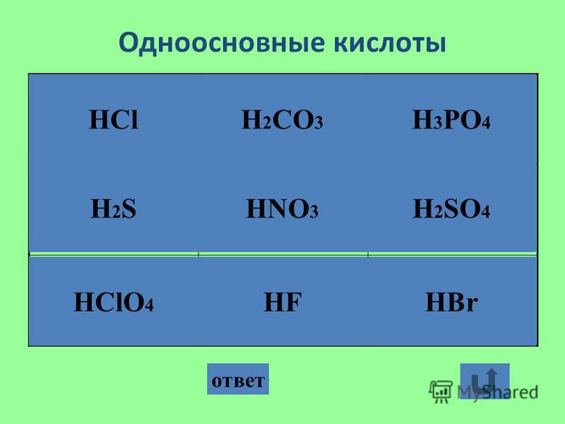 Одноосновные кислоты ответ HClH 2 CO 3 H 2 SO 4 HNO 3 H 3 PO 4 H2SH2S HClO 4 HFHBr