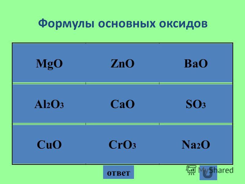 Формулы основных оксидов MgOZnOBaO Al 2 O 3 CuO CaOSO 3 Na 2 OCrO 3 ответ