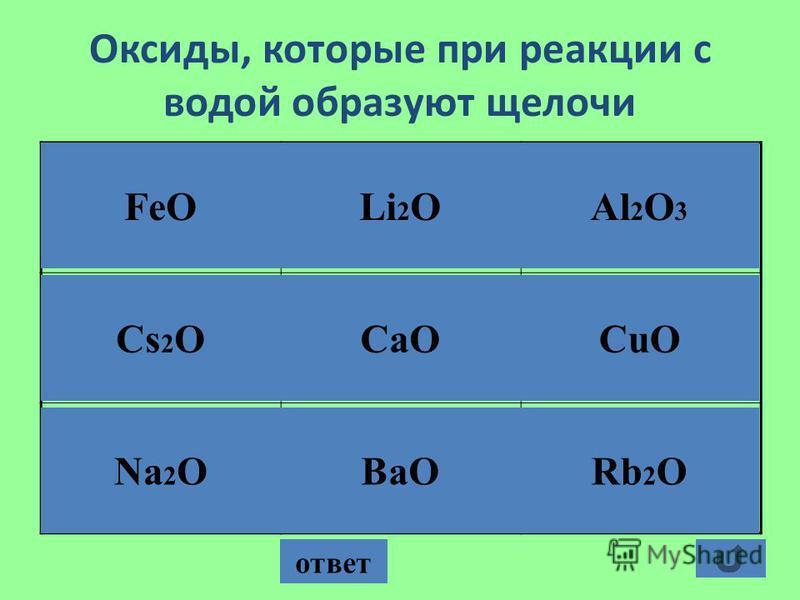 Оксиды, которые при реакции с водой образуют щелочи ответ FeOLi 2 OAl 2 O 3 Cs 2 OCaOCuO Na 2 OBaORb 2 O