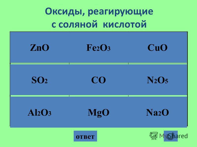 Оксиды, реагирующие с соляной кислотой ответ ZnO CO Fe 2 O 3 CuO SO 2 Al 2 O 3 N2O5N2O5 MgONa 2 O