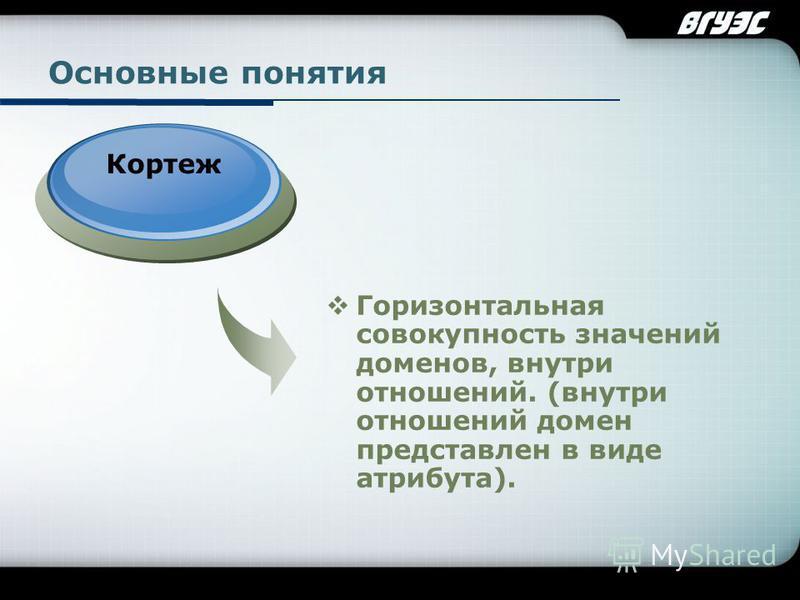 Company Logo Горизонтальная совокупность значений доменов, внутри отношений. (внутри отношений домен представлен в виде атрибута). Основные понятия Кортеж