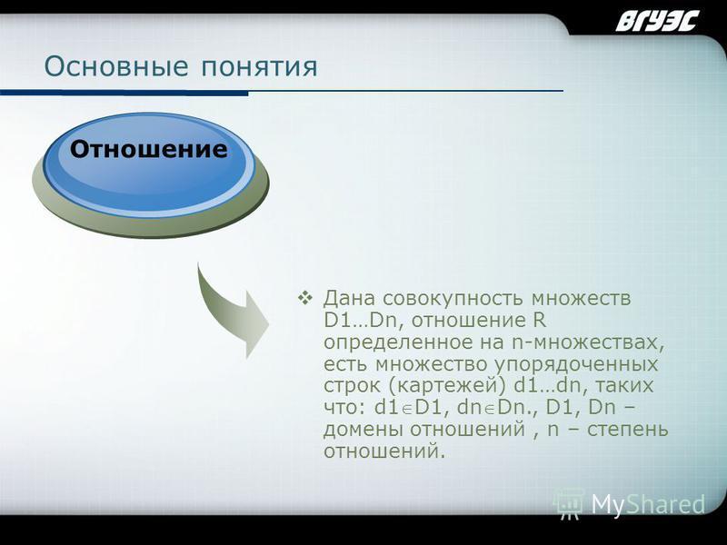 Company Logo Дана совокупность множеств D1…Dn, отношение R определенное на n-множествах, есть множество упорядоченных строк (картежей) d1…dn, таких что: d1D1, dnDn., D1, Dn – домены отношений, n – степень отношений. Отношение Основные понятия