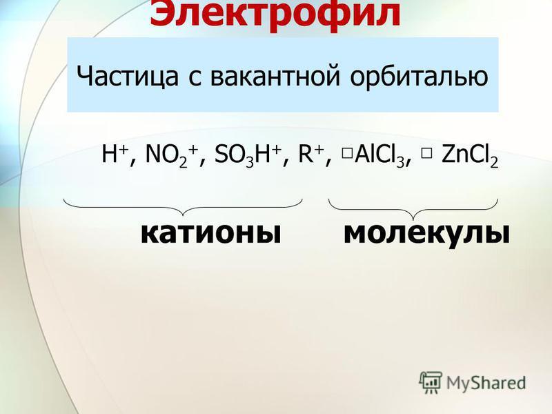 Электрофил H +, NO 2 +, SO 3 H +, R +, AlCl 3, ZnCl 2 катионы молекулы Частица с вакантной орбиталью