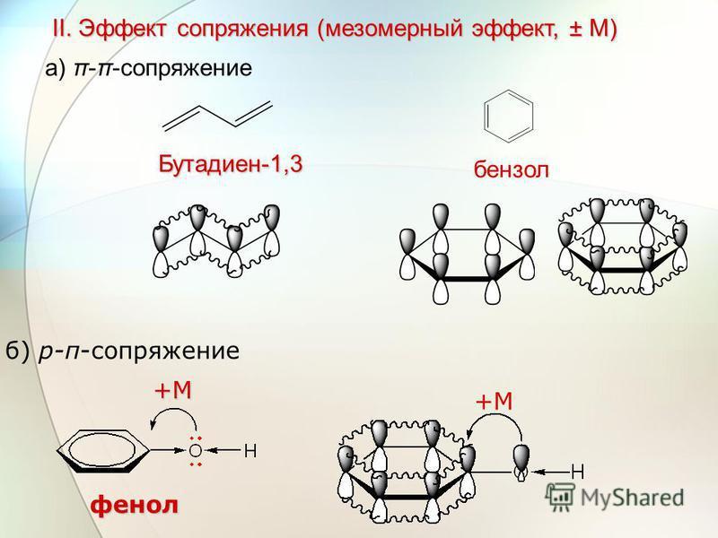 II. Эффект сопряжения (мезомерный эффект, ± М) а) π-π-сопряжение б) р-π-сопряжение Бутадиен-1,3 бензол +М +М фенол