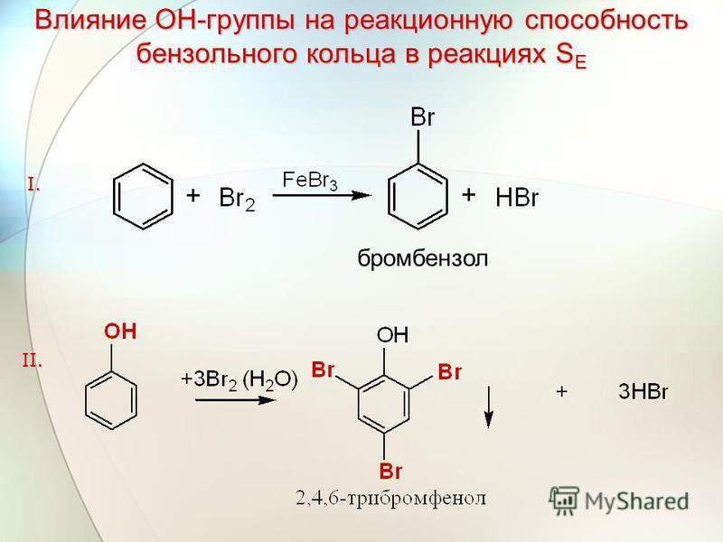 бромбензол Влияние ОН-группы на реакционную способность бензольного кольца в реакциях S E I. II.