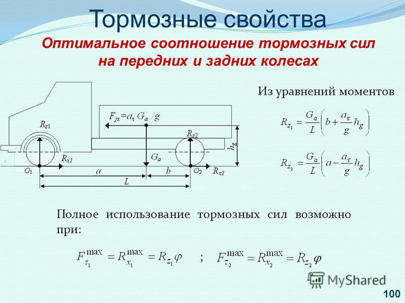 Тормозные свойства Оптимальное соотношение тормозных сил на передних и задних колесах, Из уравнений моментов Полное использование тормозных сил возможно при: ; 100