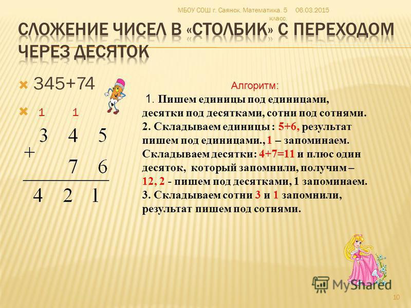 345+74 1 1 Алгоритм: 1. Пишем единицы под единицами, десятки под десятками, сотни под сотнями. 2. Складываем единицы : 5+6, результат пишем под единицами., 1 – запоминаем. Складываем десятки: 4+7=11 и плюс один десяток, который запомнили, получим – 1