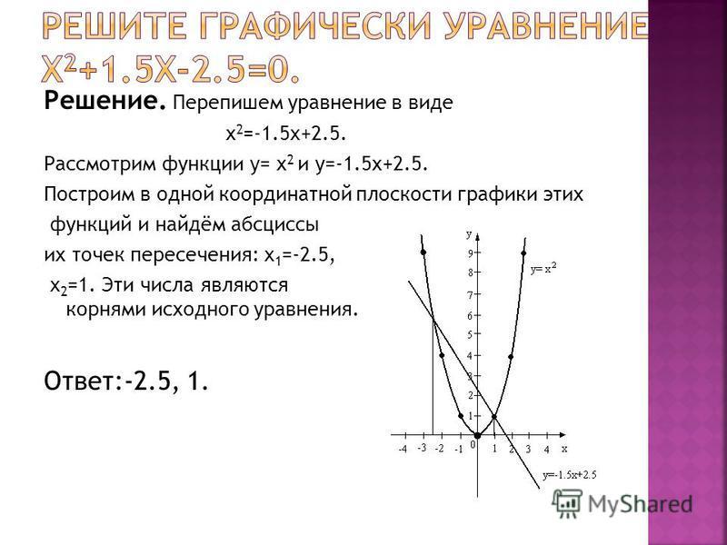 Решение. Перепишем уравнение в виде х 2 =-1.5x+2.5. Рассмотрим функции y= х 2 и у=-1.5 х+2.5. Построим в одной координатной плоскости графики этих функций и найдём абсциссы их точек пересечения: x 1 =-2.5, x 2 =1. Эти числа являются корнями исходного