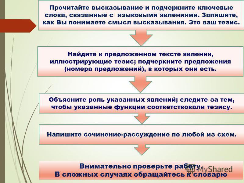 Найдите в предложенном тексте явления, иллюстрирующие тезис; подчеркните предложения (номера предложений), в которых они есть. Объясните роль указанных явлений; следите за тем, чтобы указанные функции соответствовали тезису. Напишите сочинение-рассуж