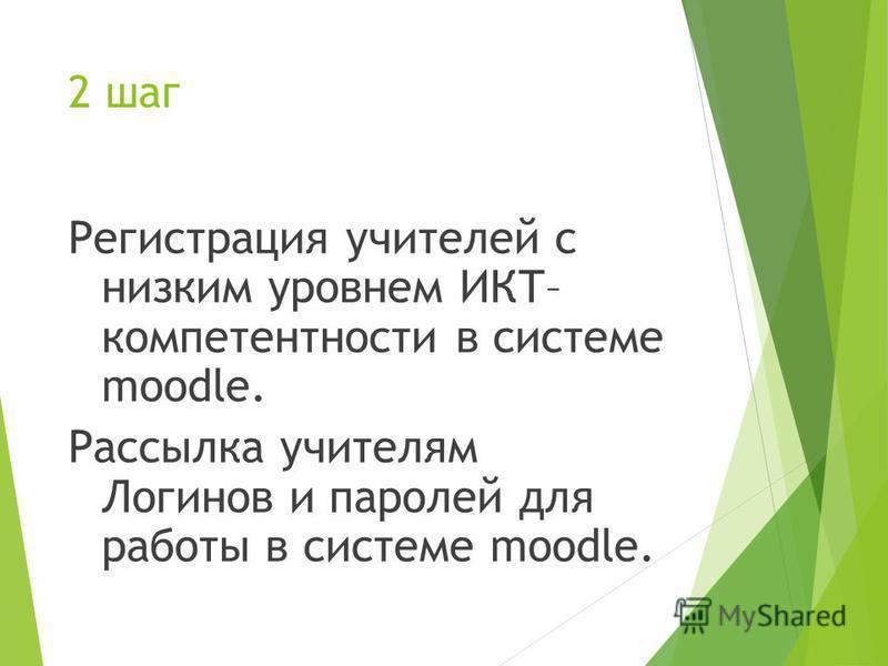 2 шаг Регистрация учителей с низким уровнем ИКТ– компетентности в системе moodle. Рассылка учителям Логинов и паролей для работы в системе moodle.