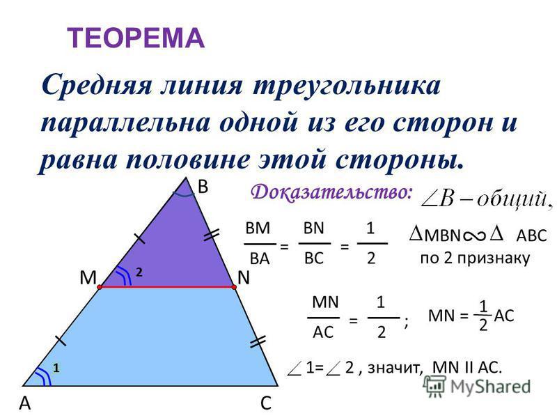 ТЕОРЕМА Средняя линия треугольника параллельна одной из его сторон и равна половине этой стороны. АC М N B Доказательство: BM BA = BN BC = 1 2 MBN ABC по 2 признаку MN AC = ; 1 2 MN = АС 1 2 1= 2, значит, МN II АС. 2 1