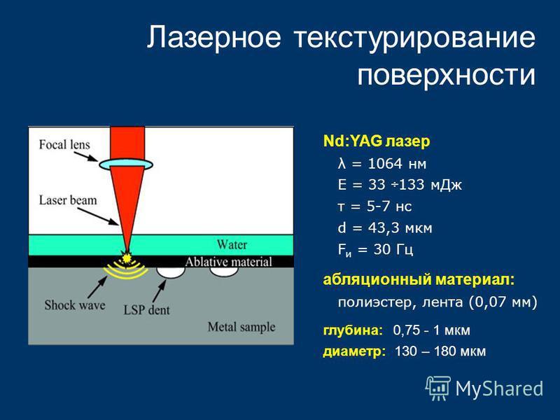Nd:YAG лазер λ = 1064 нм Е = 33 ÷133 м Дж τ = 5-7 нс d = 43,3 мкм F и = 30 Гц абляционный материал: полиэстер, лента (0,07 мм) глубина: 0,75 - 1 мкм диаметр: 130 – 180 мкм Лазерное текстурирование поверхности