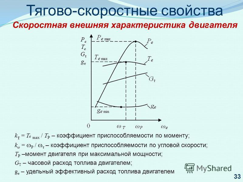 Тягово-скоростные свойства Скоростная внешняя характеристика двигателя k т = Т е max / Т P – коэффициент приспособляемости по моменту; – k = P / т – коэффициент приспособляемости по угловой скорости; Т Р –момент двигателя при максимальной мощности; G