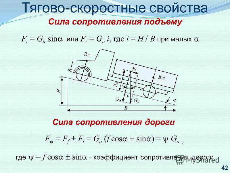 Тягово-скоростные свойства Сила сопротивления подъему F i = G a sin или F i = G a i, где i = H / B при малых Сила сопротивления дороги F = F f F i = G a (f cos sin ) = G a, где = f cos sin - коэффициент сопротивления дороги 42