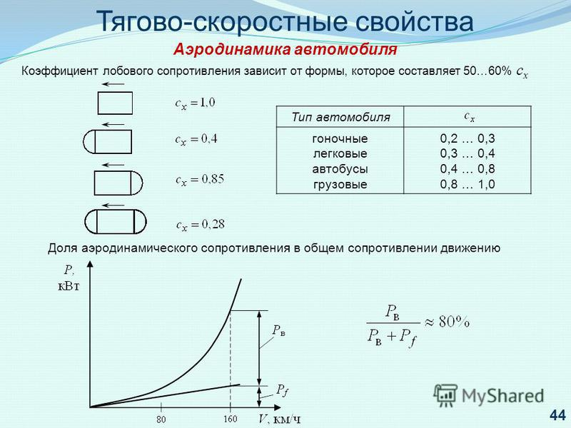 Тягово-скоростные свойства Аэродинамика автомобиля Тип автомобиля гоночные легковые автобусы грузовые 0,2 … 0,3 0,3 … 0,4 0,4 … 0,8 0,8 … 1,0 44 Доля аэродинамического сопротивления в общем сопротивлении движению Коэффициент лобового сопротивления за