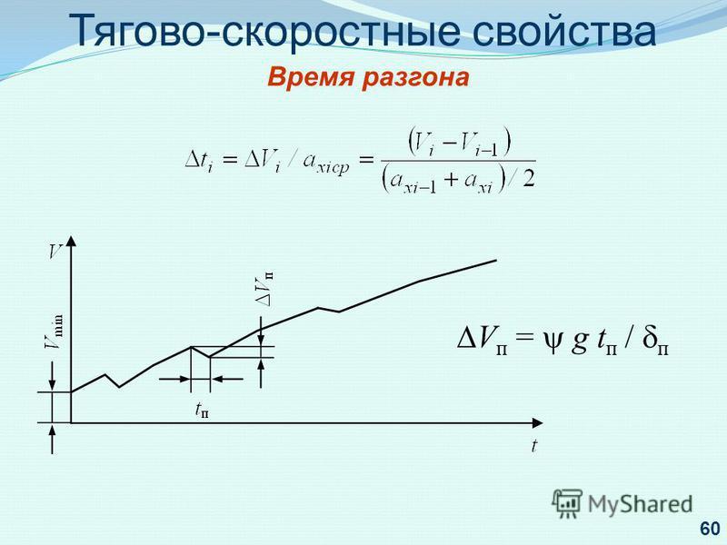 Тягово-скоростные свойства Время разгона V п = g t п / п 60