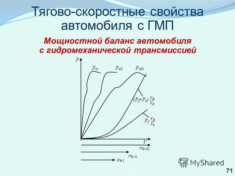 Тягово-скоростные свойства автомобиля с ГМП Мощностной баланс автомобиля с гидромеханической трансмиссией 71