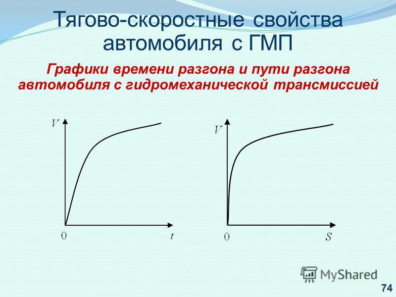 Тягово-скоростные свойства автомобиля с ГМП Графики времени разгона и пути разгона автомобиля с гидромеханической трансмиссией 74