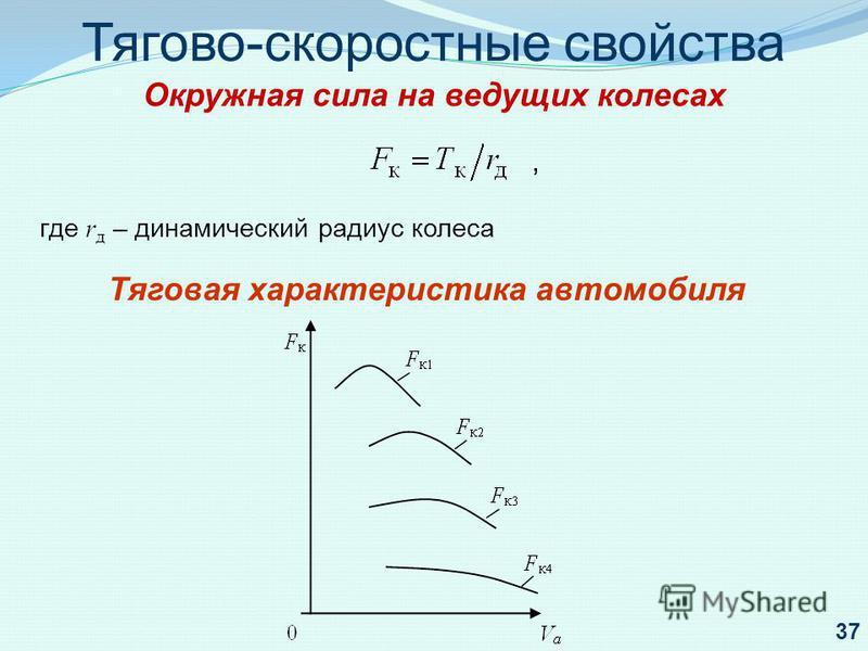 Тягово-скоростные свойства Окружная сила на ведущих колесах где r д – динамический радиус колеса, Тяговая характеристика автомобиля 37
