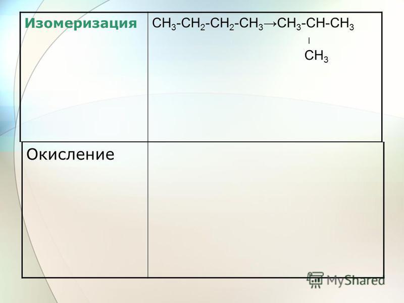 Изомеризация CH 3 -CH 2 -CH 2 -CH 3CH 3 -CH-CH 3 l CH 3 Окисление