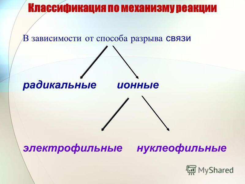 Классификация по механизму реакции В зависимости от способа разрыва связи радикальные ионные электрофильные нуклеофильные
