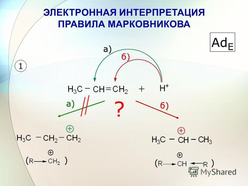ЭЛЕКТРОННАЯ ИНТЕРПРЕТАЦИЯ ПРАВИЛА МАРКОВНИКОВА 1 а) б) а) б) ( ) Ad E ?