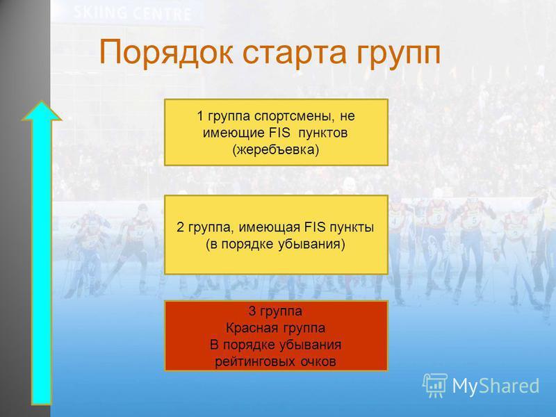 Порядок старта групп 2 группа, имеющая FIS пункты (в порядке убывания) 3 группа Красная группа В порядке убывания рейтинговых очков 1 группа спортсмены, не имеющие FIS пунктов (жеребьевка)