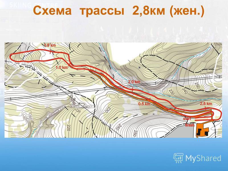 Схема трассы 2,8 км (жен.)