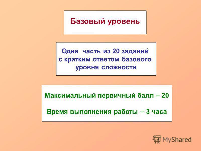 Максимальный первичный балл – 20 Время выполнения работы – 3 часа Базовый уровень Одна часть из 20 заданий с кратким ответом базового уровня сложности