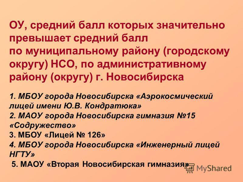 ОУ, средний балл которых значительно превышает средний балл по муниципальному району (городскому округу) НСО, по административному району (округу) г. Новосибирска 1. МБОУ города Новосибирска «Аэрокосмический лицей имени Ю.В. Кондратюка» 2. МАОУ город