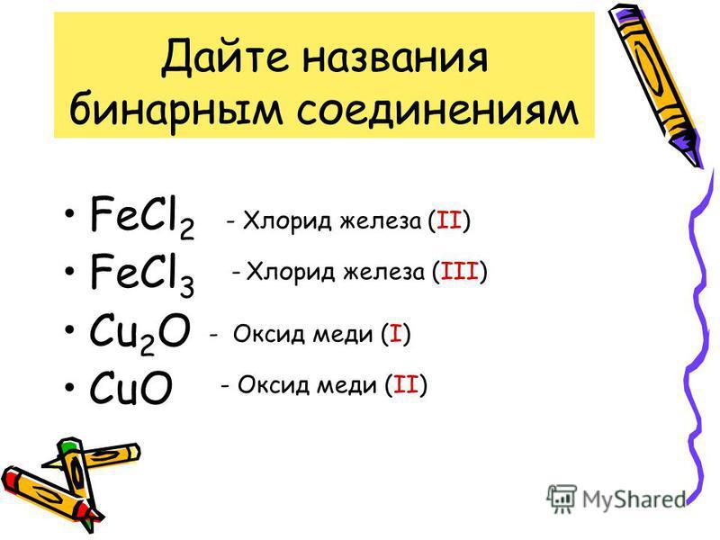 Назовите вещества CrCl, MnO, H O, Li S, SO, Ca N, BaO, FeCl, СrO