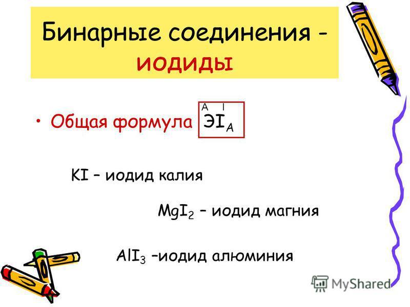 Бинарные соединения - бромиды Общая формула ЭBr x IX KBr – бромид калия MgBr 2 – бромид магния AlBr 3 –бромид алюминия