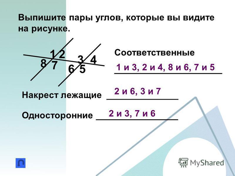 Выпишите пары углов, которые вы видите на рисунке. 12 34 56 7 8 Соответственные _____________________ Накрест лежащие ______________ Односторонние ________________ 1 и 3, 2 и 4, 8 и 6, 7 и 5 2 и 6, 3 и 7 2 и 3, 7 и 6