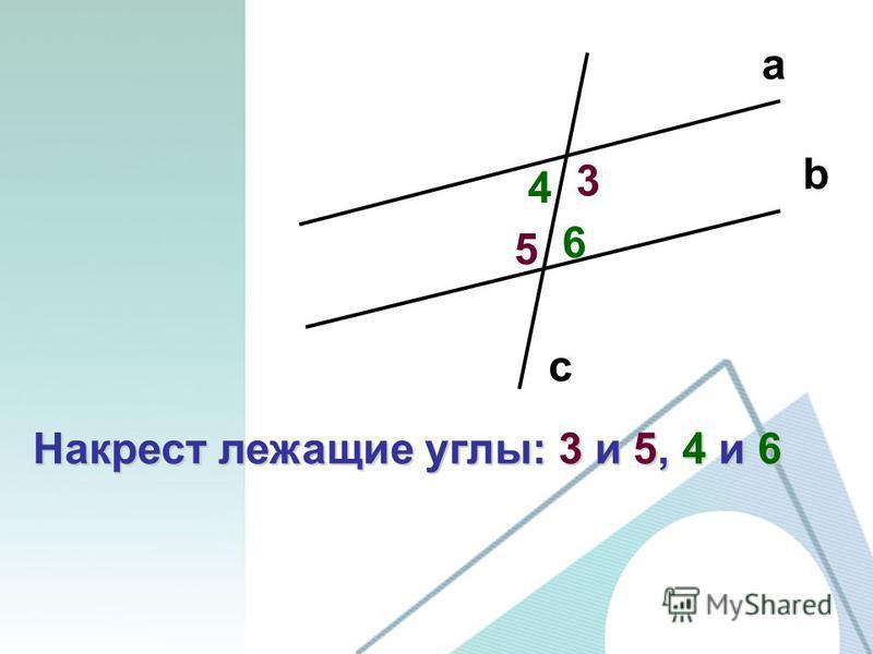 a b c 3 4 5 6 Накрест лежащие углы: 3 и 5, 4 и 6