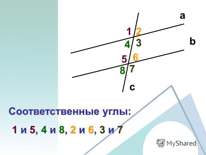 a b c 12 3 4 5 6 7 8 Соответственные углы: Соответственные углы: 1 и 5, 4 и 8, 2 и 6, 3 и 7 1 и 5, 4 и 8, 2 и 6, 3 и 7
