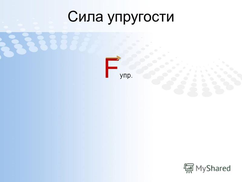 Сила упругости F упр.