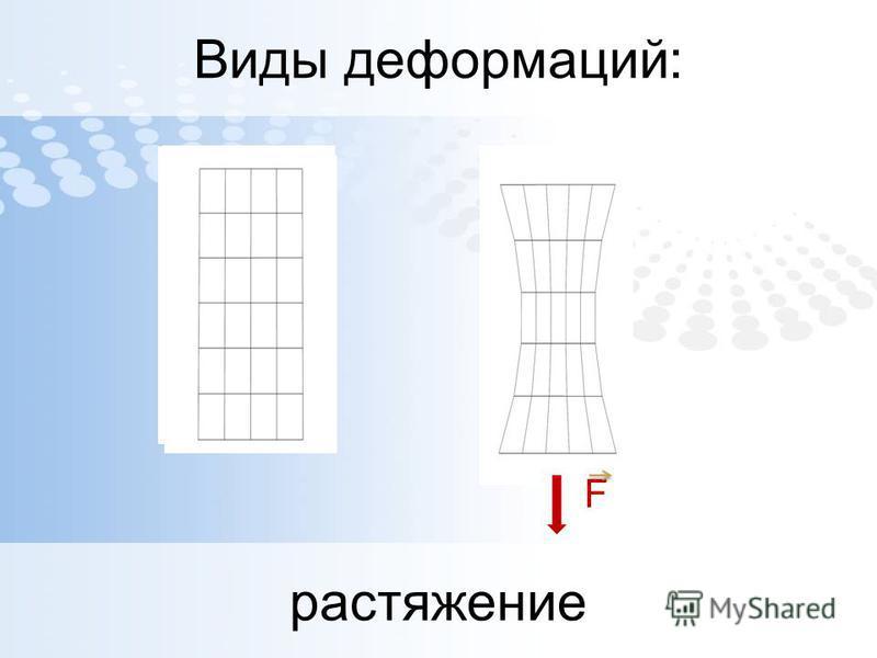 Виды деформаций: растяжение F