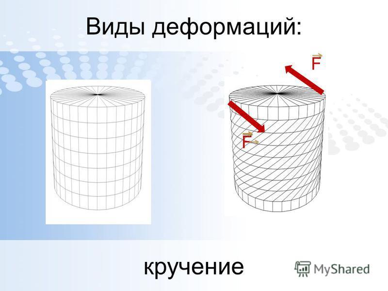 Виды деформаций: кручение F F