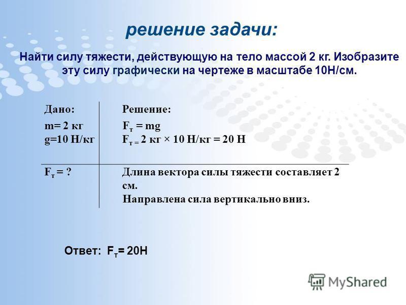 Дано:Решение: m= 2 кгF т = mg g=10 Н/кгF т = 2 кг × 10 Н/кг = 20 Н F т = ?Длина вектора силы тяжести составляет 2 см. Направлена сила вертикально вниз. решение задачи: Найти силу тяжести, действующую на тело массой 2 кг. Изобразите эту силу графическ