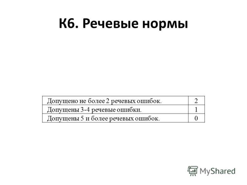 К6. Речевые нормы Допущено не более 2 речевых ошибок.2 Допущены 3-4 речевые ошибки.1 Допущены 5 и более речевых ошибок.0
