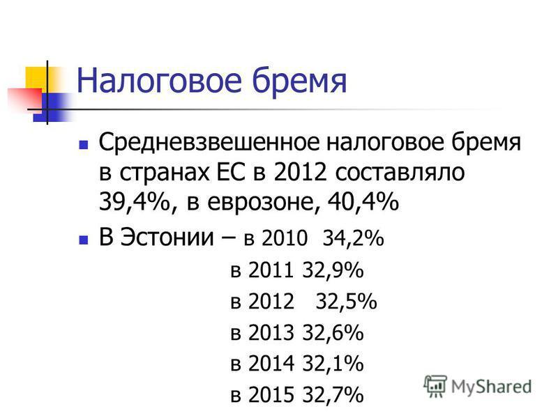 Налоговое бремя Средневзвешенное налоговое бремя в странах ЕС в 2012 составляло 39,4%, в еврозоне, 40,4% В Эстонии – в 2010 34,2% в 2011 32,9% в 2012 32,5% в 2013 32,6% в 2014 32,1% в 2015 32,7%