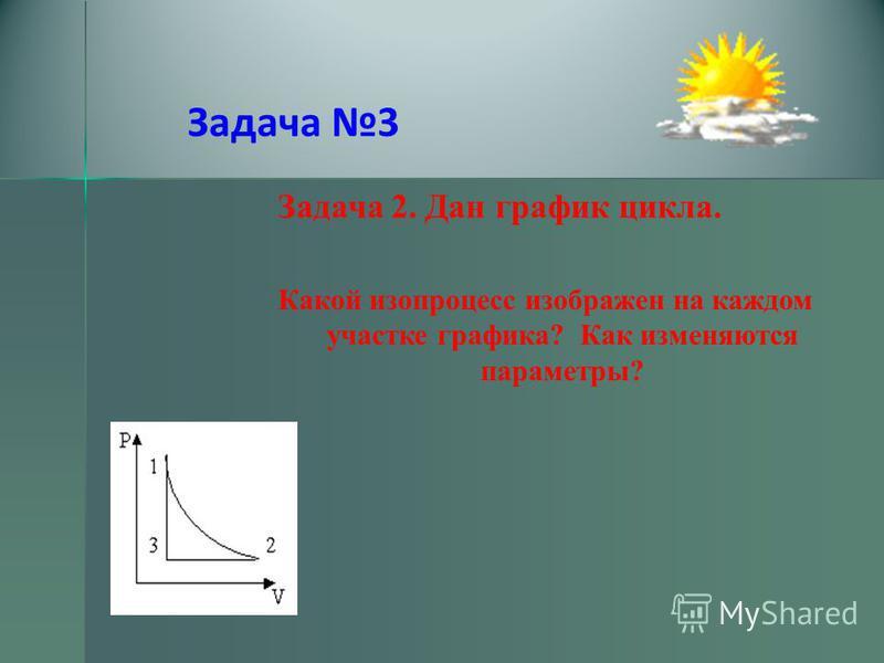 Задача 3 Задача 2. Дан график цикла. Какой изопроцесс изображен на каждом участке графика? Как изменяются параметры?