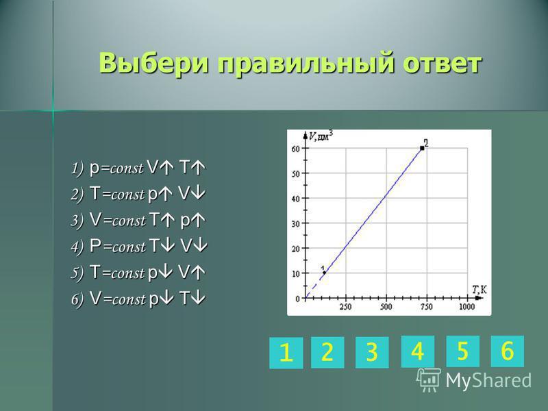 Выбери правильный ответ 1) p =const V T 1) p =const V T 2) T =const p V 2) T =const p V 3) V =const T p 3) V =const T p 4) P =const T V 4) P =const T V 5) T =const p V 5) T =const p V 6) V =const p T 6) V =const p T 1 2 65 3 4