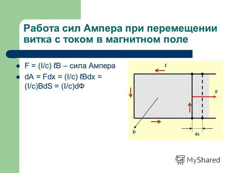 Работа сил Ампера при перемещении витка с током в магнитном поле F = (I/c) B – сила Ампера dA = Fdx = (I/c) Bdx = (I/c)BdS = (I/c)dФ
