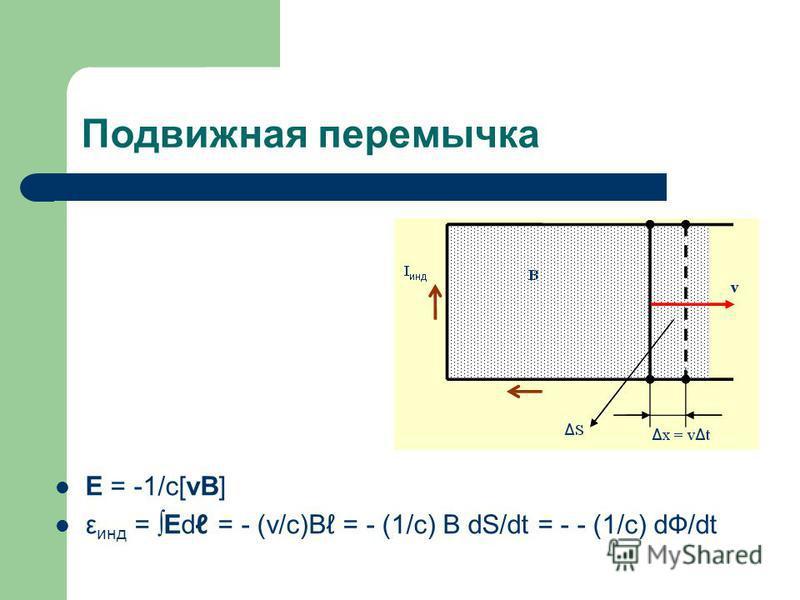 Подвижная перемычка E = -1/c[vB] ε инд = Ed = - (v/c)B = - (1/c) B dS/dt = - - (1/c) dФ/dt