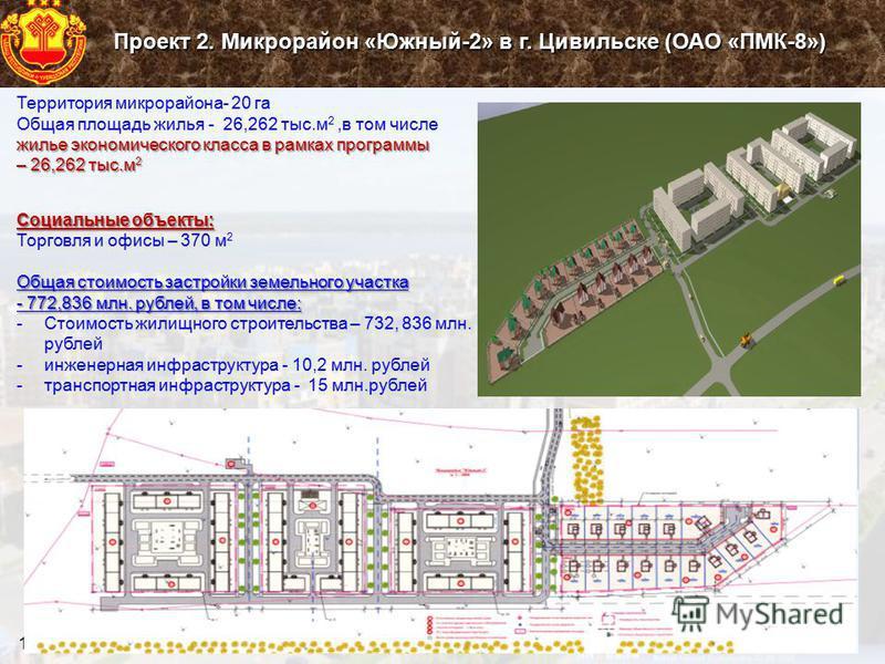 Проект 2. Микрорайон «Южный-2» в г. Цивильске (ОАО «ПМК-8») Проект 2. Микрорайон «Южный-2» в г. Цивильске (ОАО «ПМК-8») 1 Территория микрорайона- 20 га Общая площадь жилья - 26,262 тыс.м 2,в том числе жилье экономического класса в рамках программы –
