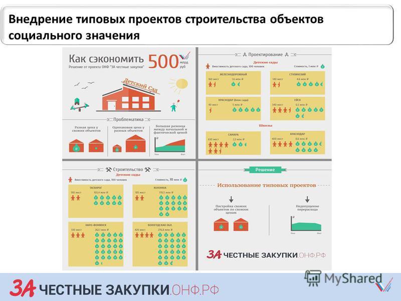 Внедрение типовых проектов строительства объектов социального значения