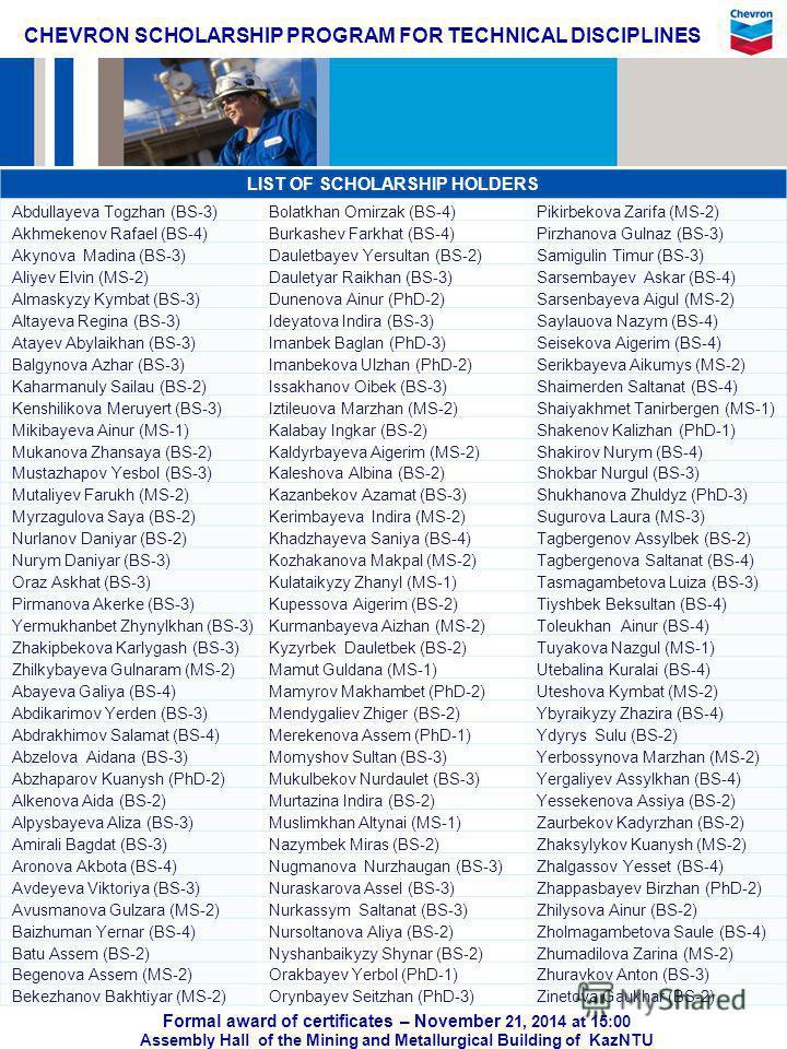 CHEVRON SCHOLARSHIP PROGRAM FOR TECHNICAL DISCIPLINES LIST OF SCHOLARSHIP HOLDERS Abdullayeva Togzhan (BS-3)Bolatkhan Omirzak (BS-4)Pikirbekova Zarifa (MS-2) Akhmekenov Rafael (BS-4)Burkashev Farkhat (BS-4)Pirzhanova Gulnaz (BS-3) Akynova Madina (BS-